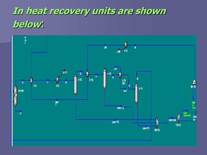 In heat recovery units are shown below