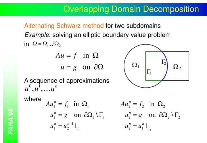 Overlapping Domain Decomposition
