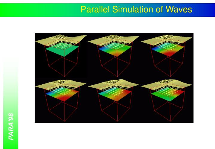 Parallel Simulation of Waves