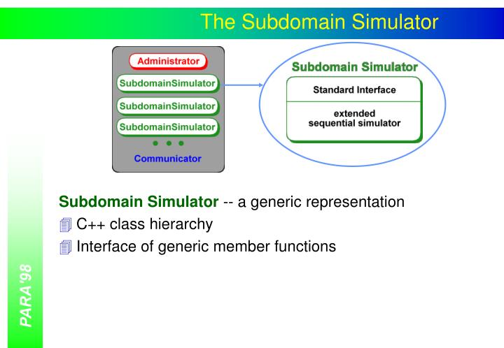 The Subdomain Simulator