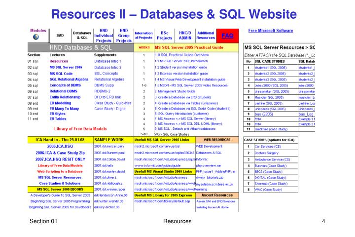 Resources II – Databases & SQL Website