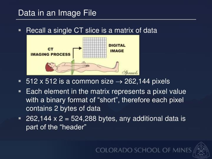 Data in an Image File