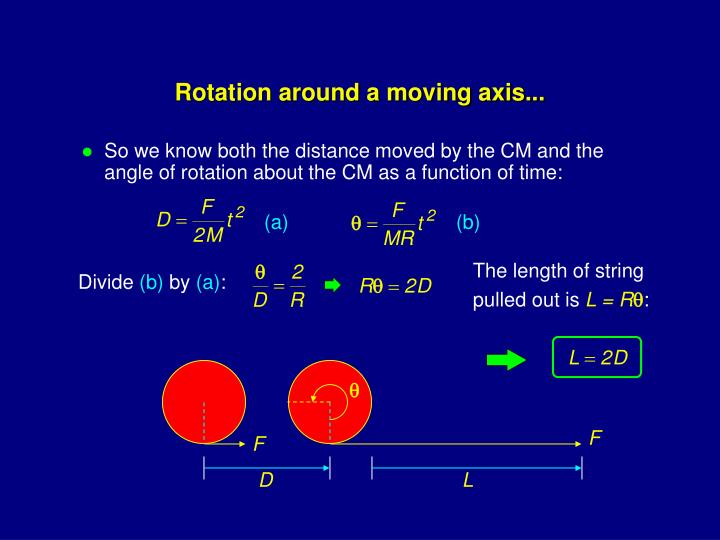 Rotation around a moving axis...