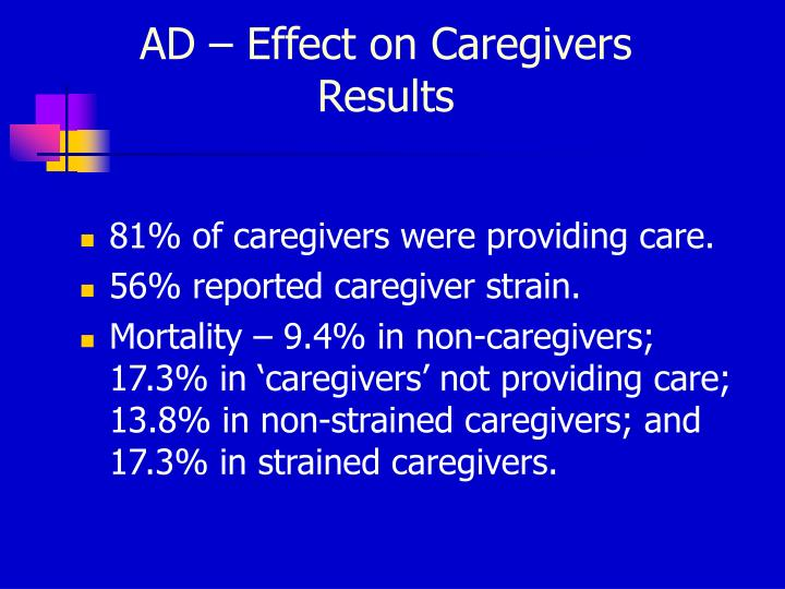AD – Effect on Caregivers