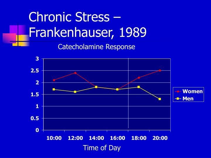 Chronic Stress – Frankenhauser, 1989