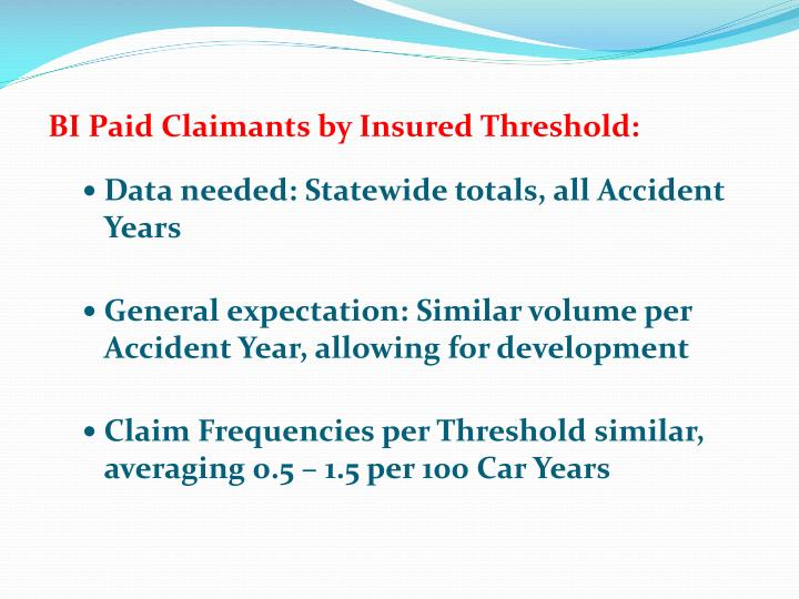 BI Paid Claimants by Insured Threshold: