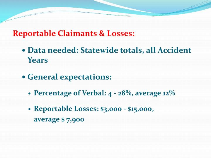 Reportable Claimants & Losses: