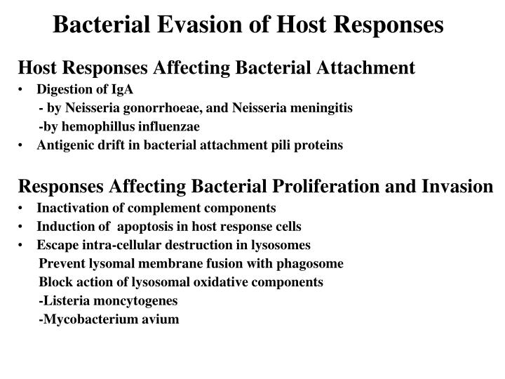 Bacterial Evasion of Host Responses