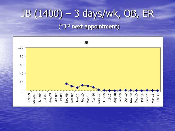 JB (1400) – 3 days/wk, OB, ER