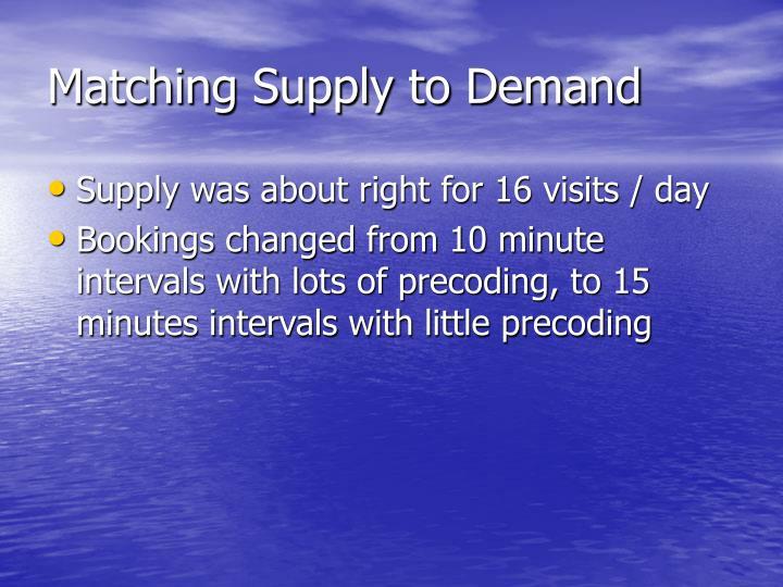 Matching Supply to Demand