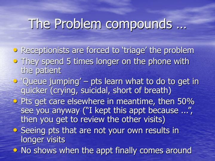 The Problem compounds …