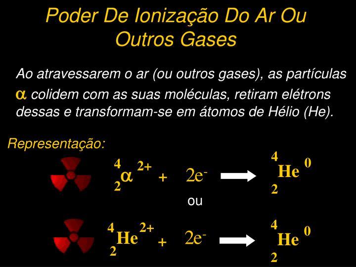 Poder De Ionização Do Ar Ou Outros Gases