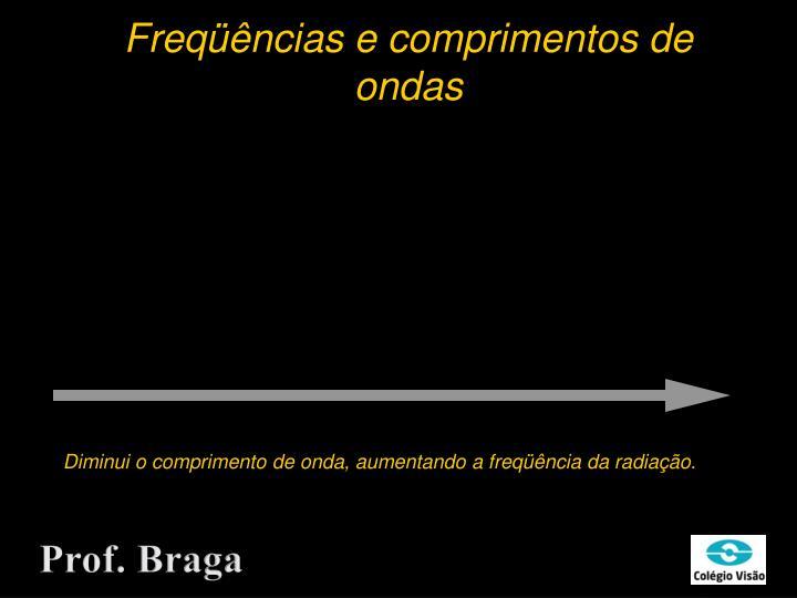Freqüências e comprimentos de ondas