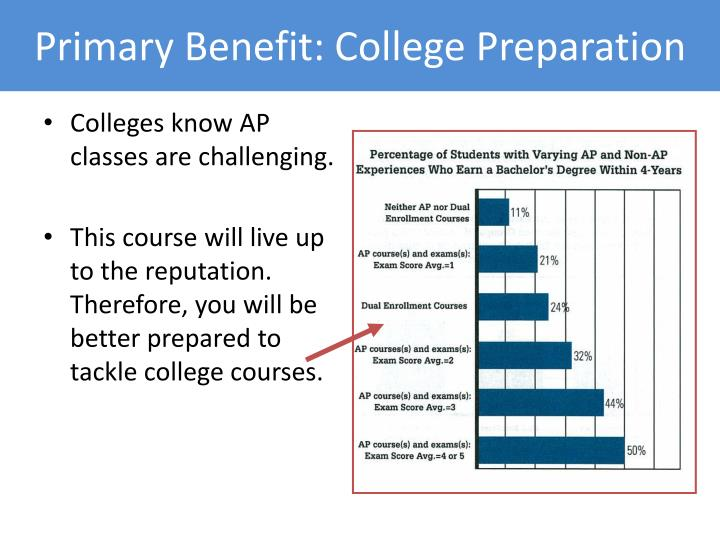 Primary benefit college preparation