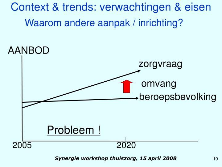 Context & trends: verwachtingen & eisen