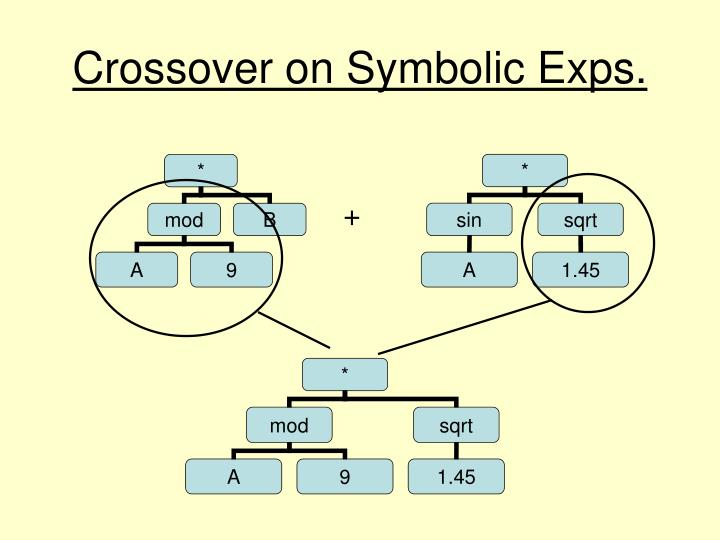 Crossover on Symbolic Exps.