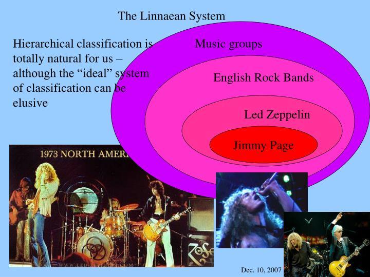 The Linnaean System