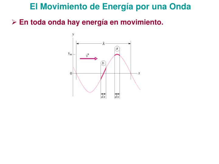 El Movimiento de Energía por una Onda