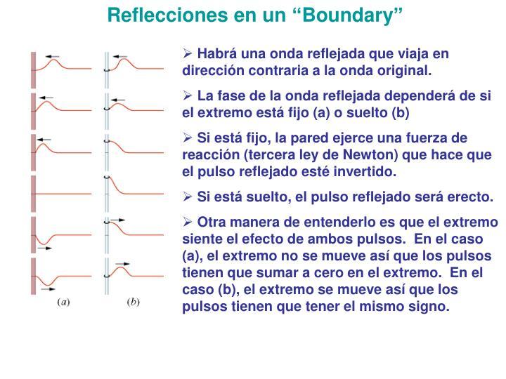"""Reflecciones en un """"Boundary"""""""