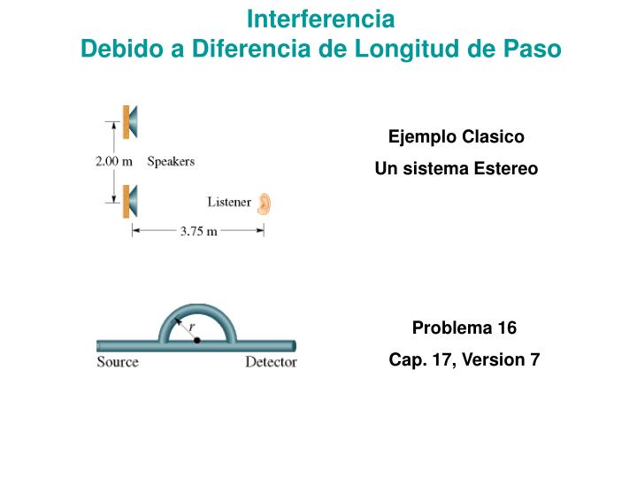Interferencia