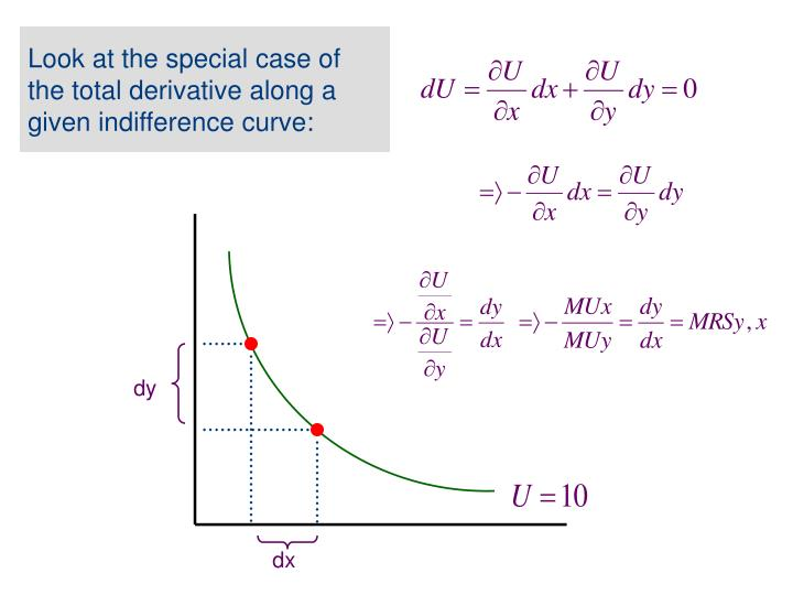 Look at the special case of the total derivative along a given indifference curve: