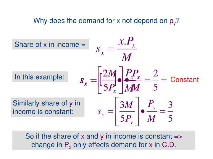 Why does the demand for x not depend on
