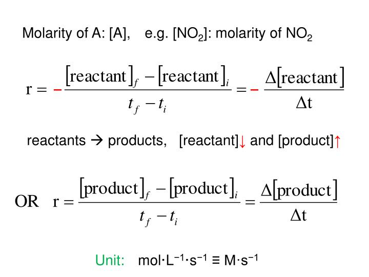 Molarity of A: [A],   e.g. [NO
