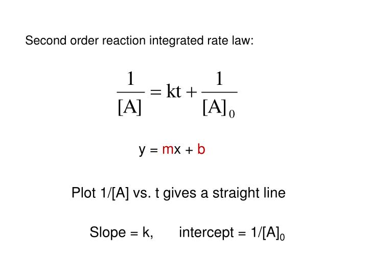 Second order reaction integrated rate law: