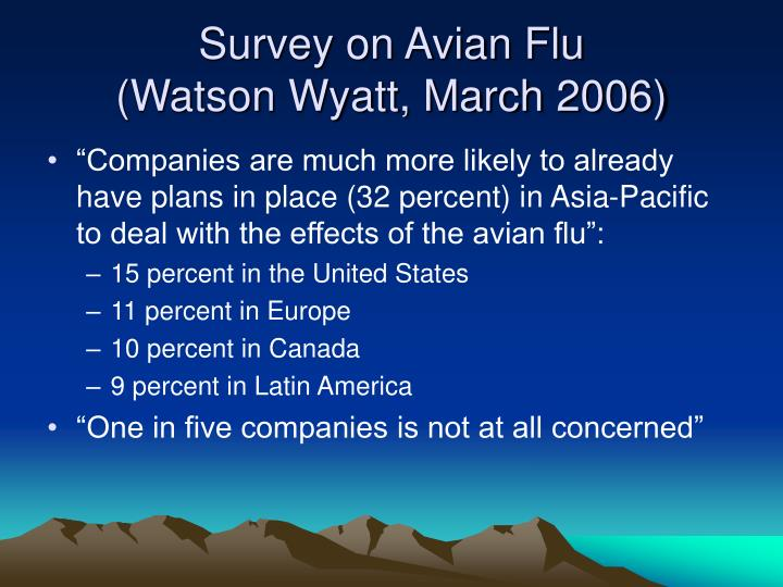 Survey on Avian Flu