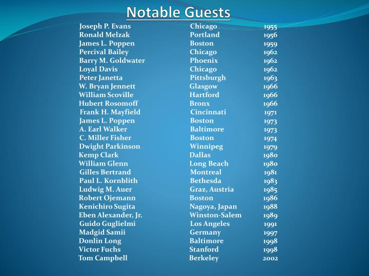 Notable Guests
