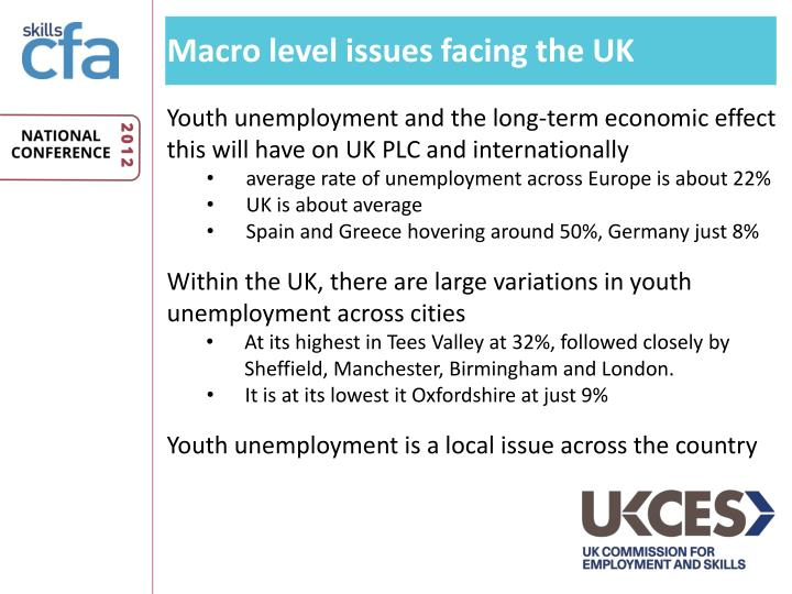 Macro level issues facing the UK