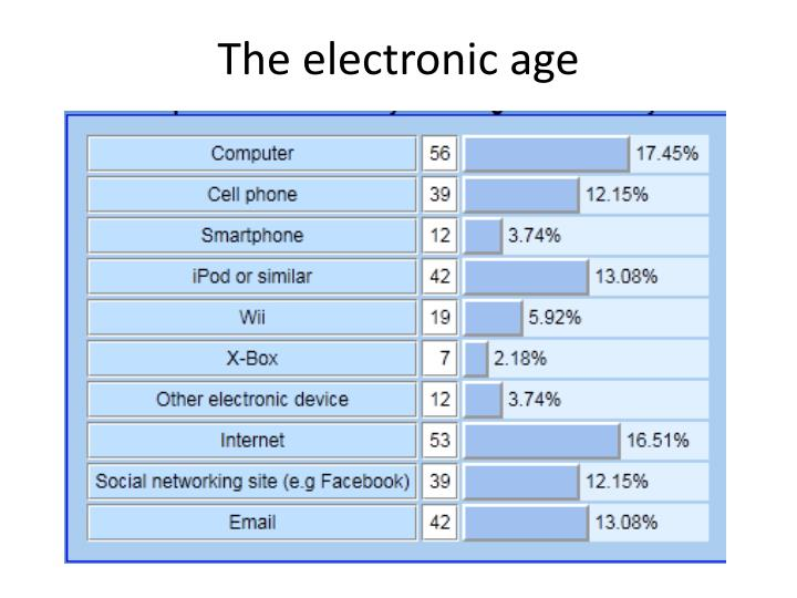 The electronic age