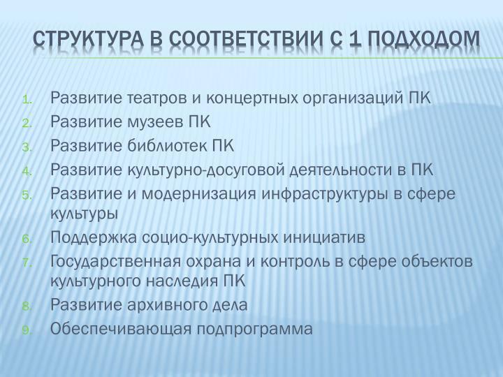 Структура в соответствии с 1 подходом