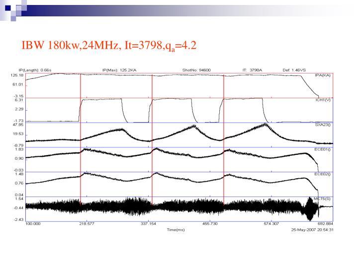 IBW 180kw,24MHz, It=3798,q