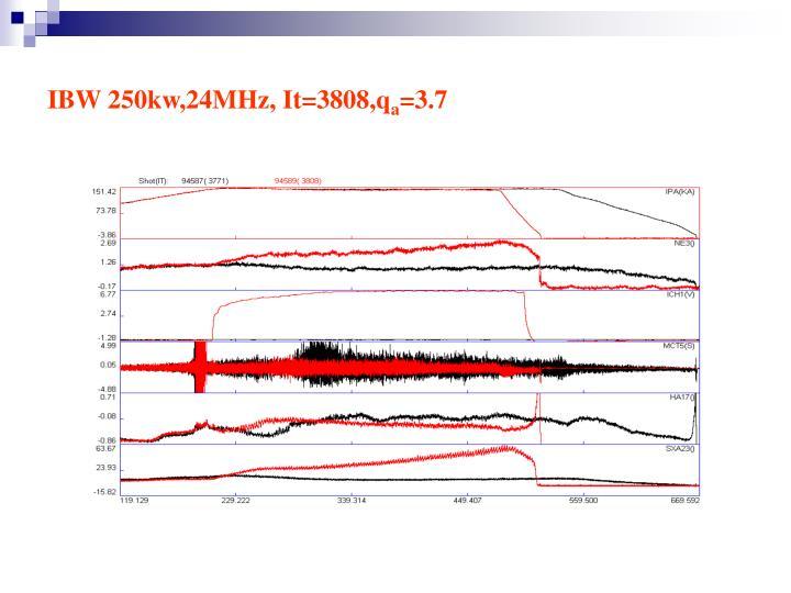IBW 250kw,24MHz, It=3808,q