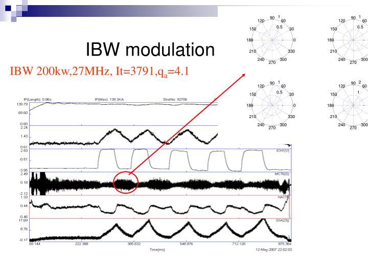 IBW modulation