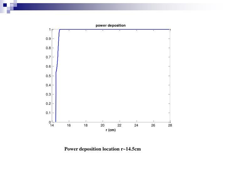 Power deposition location r~14.5cm