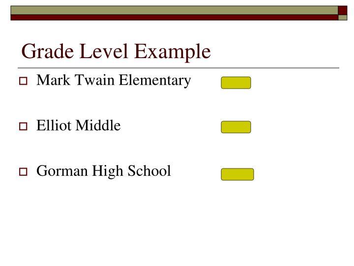 Grade Level Example
