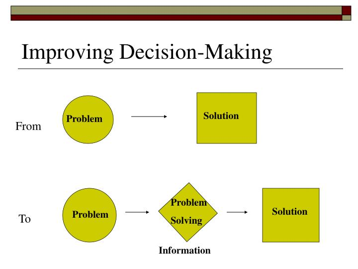 Improving Decision-Making