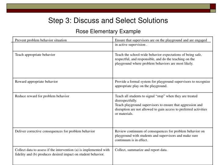 Step 3: Discuss and Select Solutions
