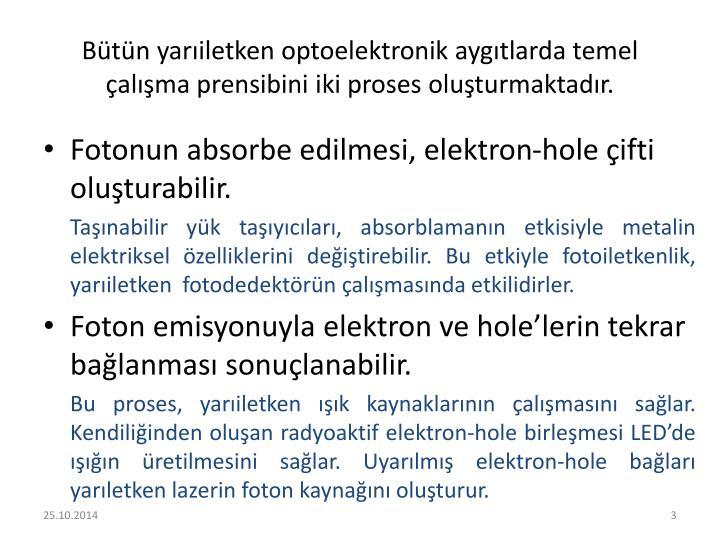 Bütün yarıiletken optoelektronik aygıtlarda temel çalışma prensibini iki proses oluşturmaktadır.