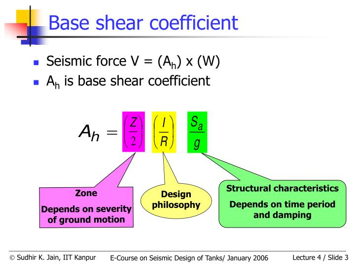 Base shear coefficient