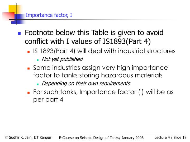 Importance factor, I