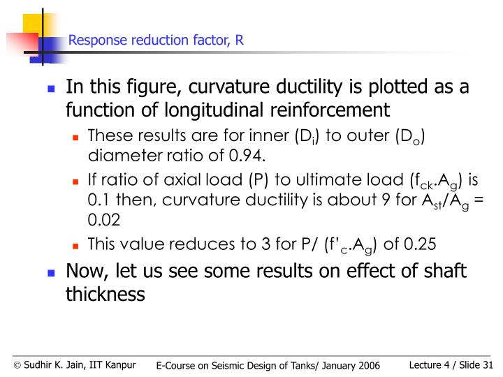 Response reduction factor, R