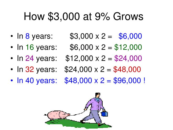 How $3,000 at 9% Grows