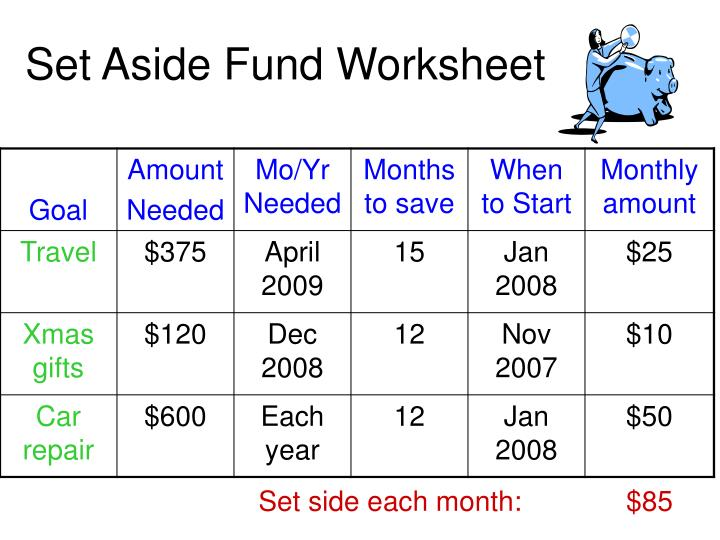 Set Aside Fund Worksheet