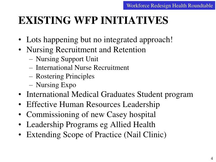 EXISTING WFP INITIATIVES