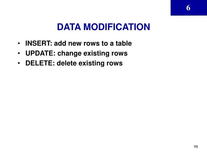 DATA MODIFICATION