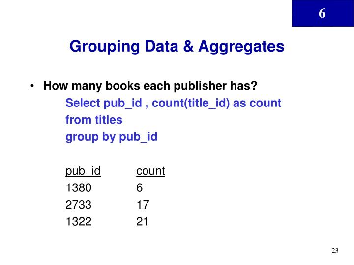 Grouping Data & Aggregates