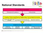 national standards1